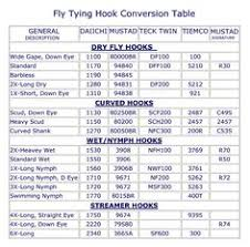 Hook Comparison Chart 25 Faithful Gamakatsu Hook Comparison Chart
