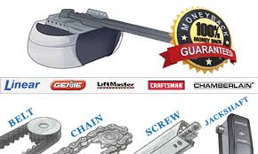 types of garage door openersGarage Door Opener Installation  8662824999  Call Now