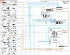 av wiring diagrams wiring diagrams best 18 best portfolio audio visual images audio visual system cad car radio wiring diagram av wiring diagrams