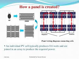solar panel technology ppt 21 how a panel is created panel wiring diagram