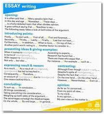 Essay Essaytips Imaginary Stories To Write Academic Writing Ielts