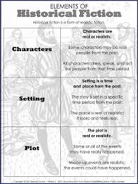 Historical Fiction Anchor Chart Teaching Historical Fiction With Reading Activities For Kids