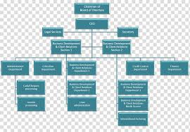 Organizational Chart Transparent Background Png Cliparts