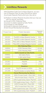 eastwest visa and mastercard limitless rewards