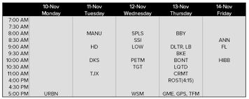 Joez Stock Chart Retail Callouts 11 17 Rh Hibb Jcp Kate Kors Amzn