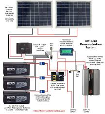 14 best rv wiring images on pinterest rv, travel trailers and Rv Breaker Box Wiring Diagram rv diagram solar wiring diagram RV Electrical System Wiring Diagram