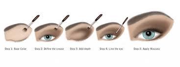 put eyeshadow never