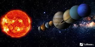 Небесные тела Солнечной системы описание и характеристики Солнечная система