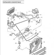 coolant leak exploded coolant system view land rover forums click image for larger version cooling system jpg views 22759 size