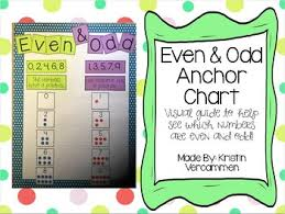 Even And Odd Anchor Chart Even And Odd Anchor Chart