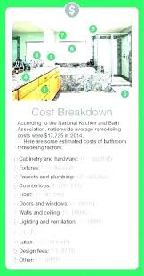 Bathroom Remodel Cost Breakdown Kitchen Remodel Costs