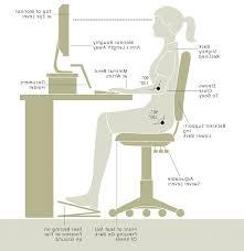 ergonomic desk setup. Desk Ergonomic Setup Regarding Good Standing Elegant Ergonomics Diagram