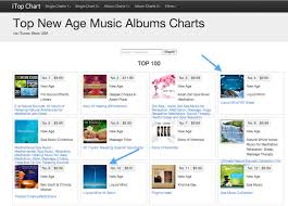 New Top Charts Liquid Mind Music On The Usa Itunes Charts