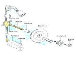 bathtub faucet kit shower replacement parts delta monitor
