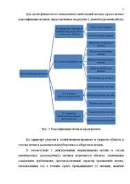 Активы организации их состав и содержание Курсовая Курсовая Активы организации их состав и содержание 6