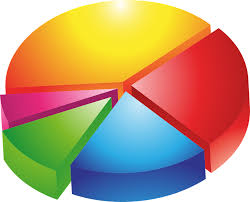 free vector graphic  pie chart  diagram  statistics   free image    pie chart  diagram  statistics   s  pieces