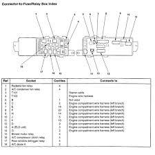 1997 acura tl blower motor wiring 1997 wiring diagrams ac motor wiring color code at Blower Motor Wiring Diagram