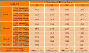 iphone no contract. umobile-iphone-6-old-price iphone no contract
