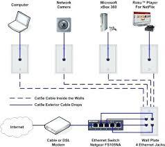 netgear wireless router wire diagram adapter diagram netgear netgear wireless router wire diagram wiring diagram u2022 wiring diagram wiring diagram co netgear wireless router netgear wireless router wire diagram