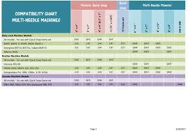 Embroidery Hoop Size Chart Snap Hoop Monster Magnetic Frames At Allbrands Com
