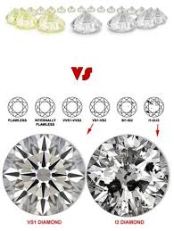 Color And Clarity Of Diamond Diamond Color Vs Clarity Which Is More Important