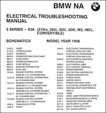2011 Bmw 328i Fuse Box Guide BMW Fuse Box Symbols