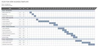 A Gantt Chart Is An Example Of Project Metadata Top Project Plan Templates For Excel Smartsheet