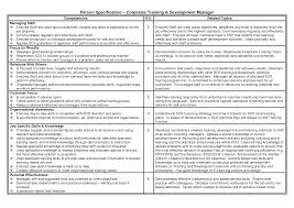 personal development plans sample personal development plan for managers google search personal