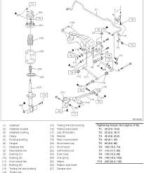 similiar 2005 subaru sti rear suspension diagram keywords 150 rear drive shaft u joint subaru forester rear suspension diagram