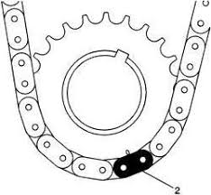 solved need diagram how to install timing chain 2004 fixya need diagram how to install timing chain 2004 jturcotte 638 jpg