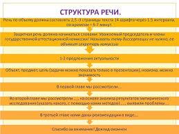 Теоретические материалы Подготовка и защита магистерской  Защита магистерской диссертации 1 2 3 4 5 6 7 8 9
