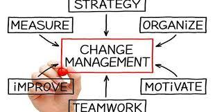The Importance Of Organizational Change Management Basic