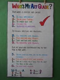 Anchor Chart Whats My Art Grade Schooled In Love