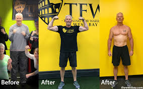 fitness transformation no more wasted gym hours