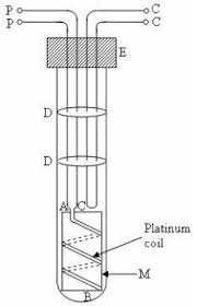 lecturer at iitb the compensating leads and the platinum wire are separated from each other by mica or porcelain separators d d the electrical resistance of the p