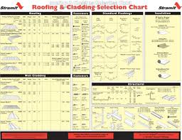 action sheet metal latest news our blog for everything colorbond patio or