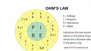 Ohm To Watt Chart Ohms Law Converting Watts And Resistance To Amps Using The Ohms Law Wheel