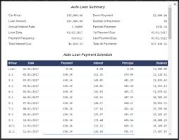Auto Loan Amortization Schedules Auto Loan Calculator Wordpress Plugin