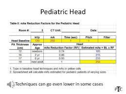 Pediatric Technique Chart Ct Refresher Training_v05_2015_01_ 712_ 640