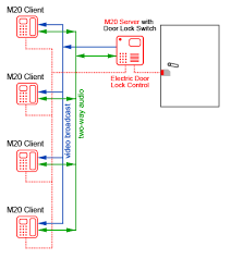 sysmaster com mp20 wiring diagram digital intercom diagram picture