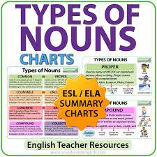 Noun Picture Chart Types Of Nouns English Charts