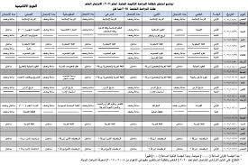 جدول امتحانات الثانوية العامة 2020 الاردن