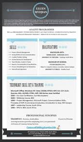 Cover Letter Best Formats For Resumes Best Format For Resumes 2014