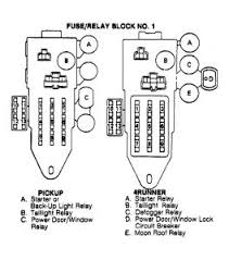 1990 toyota 4runner fuse box diagram 1990 image 1990 toyota 4runner hi electrical problem 1990 toyota 4runner 4 on 1990 toyota 4runner fuse box