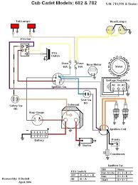 simplicity ignition switch wiring diagram drjanedickson com simplicity ignition switch wiring diagram key switch wiring diagram simplicity ignition switch wiring diagram ignition switch