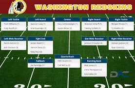 Washington Rb Depth Chart Washington Redskins Depth Chart 2016 Redskins Depth Chart