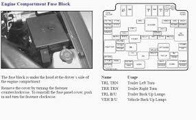 2000 blazer fuse box diagram need 89 chevy suburban panel wiring 2 2004 Chevy Trailblazer Fuse Box Diagram 2000 blazer fuse box diagram need 89 chevy suburban panel wiring 2 mercede s40 fuse box location