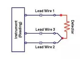 3 Wire Rtd Resistance Chart What Is Actual Working Of 2 Wire 3 Wire And 4 Wire Typs Of