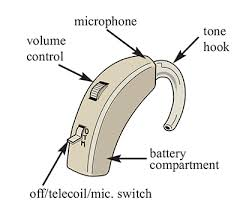 inclusive hearing auris hearing loops faq3 jpg