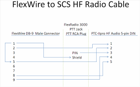 ptc wiring diagram ptc relay wiring diagram wiring diagram and Ptc Relay Wiring Diagram interfacing a ptc iipro pactor modem to a flexwire enabled sdr please refer to the flexwire Current Relay Wiring Diagram